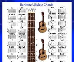Details About Baritone Ukulele Chords Chart Dgbe Uke Small Chart