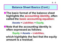 balance sheet basics cont