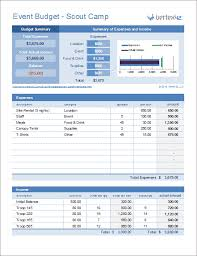 examples of personal budgets sample budget template project budget personal monthly budget