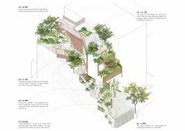 Ha Architecture Design Gallery Of Ha House Vtn Architects 26 Large House