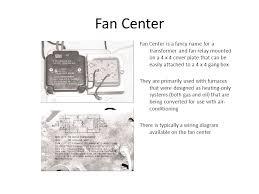 basic electricity ppt 22 fan center