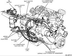 please help re coolant heater hoses 1986 town car ford forums make sure you get the right size hose as they should be two different sizes i ll post a diagram below that should be of help
