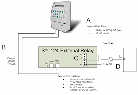 apollo access control this diagram depicts the proper wiring of the sy 124 external relay for use an electronic door strike the sy 124 external relay is intended for those