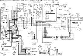 wiring diagrams for harley davidson the wiring diagram schémas électrique des harley davidson big twin wiring diagrams wiring diagram