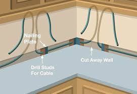 amazing wiring under cabinet led lighting gm direct wire beautiful hardwired wiring under cabinet led lighting d22 lighting