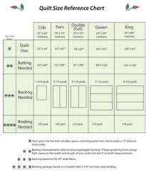 Best 25+ Bed size charts ideas on Pinterest | Bed sizes, Queen ... & Quilt Size Reference Chart from Quilt Magazine Adamdwight.com