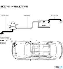 big 3 wiring kit solidfonts sky high car audio big3 wiring kit 100 ofc bladeice