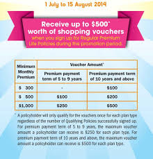 ntuc income s special promotion for month of ramadan the