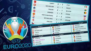 PREDICTING EURO 2021! - YouTube