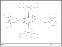 Free Concept Map Templates Mind Mapping Templates My Mind Map ...