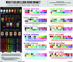 Ever Wonder What Type Of Colors
