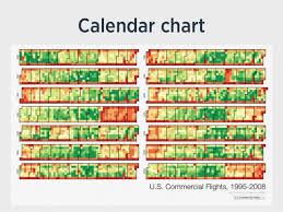 Calendar Chart In Tableau Calendar Chart