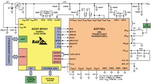 gsm circuit diagram ireleast info gsm circuit diagram wiring diagram wiring circuit