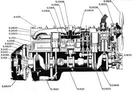 engine diagrams for cars engine image wiring diagram engine rebuilding on engine diagrams for cars