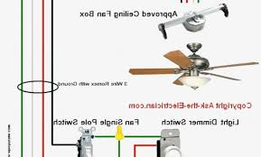 new 3 pole ignition switch wiring diagram 4 pole solenoid wiring co · impressive kichler fan wiring diagram 18 unique how to install a ceiling fan a remote
