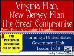 Venn Diagram Virginia Plan And New Jersey Plan New Jersey And Virginia Plan Worksheets Teaching Resources