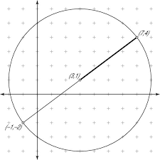 either will do they re the same length in this example figure the radius length from the center of the circle 3 1