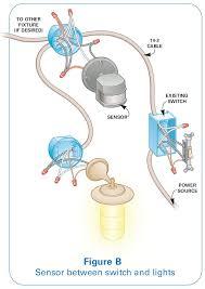 zenith motion sensor wiring diagram outside lights to motion wiring diagram lights 69 f100 at Wiring Diagram Light