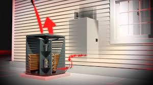 How Does A Heat Pump Heat How It Works Air Source Heat Pump Youtube