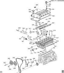 similiar chevy colorado engine diagram keywords 2006 chevy colorado engine diagram furthermore chevy 3 4l v6 engine
