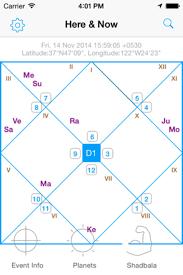 Jyotish Dashboard Indianvedic Astrology Charting Software