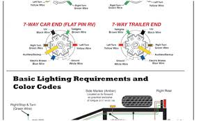 four pole wiring diagram tracker not lossing wiring diagram • ididit steering column wiring diagram various information and rh kgmsa com aquasport boat wiring diagram bass tracker electrical wiring diagram