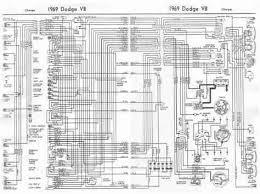 1967 dodge dart diagram wiring diagram for you • 1967 dodge dart wiring diagram schematic wiring diagram libraries rh w86 mo stein de 1966 dodge dart gt 1966 plymouth valiant