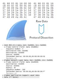 How To Write Wireshark Dissector Sewio Rtls