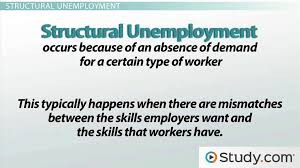 three types of unemployment cyclical frictional structural three types of unemployment cyclical frictional structural video lesson transcript com