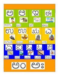 Kannada Vowels Alphabet Worksheets Phonics Sounds