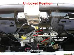 service manual anyone i need help rear hatch lock the problem the plastic rollers are hollow and have a steel pin down the center for support probably due to vibration the pins in both rollers had slid