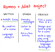romeo and juliet analytical essay analytical essay on romeo and juliet