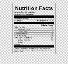 Nutrition Facts Label Pigs In A Blanket Coconut Water Png