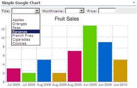 Chart Sharepoint Web Part