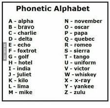 Phonetics is pretty straight forward. Phonetic Alphabet Page 2 Https Www Threetowners Net Forum