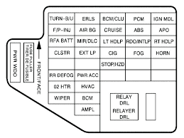 cool pontiac montana fuse box diagram pictures best image Custom Pontiac Montana pontiac fuse panel diagram sunfirefuse image result for related