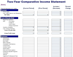 Free Printable Profit And Loss Statement Form Profit And Loss Statement Form Omtimes Co