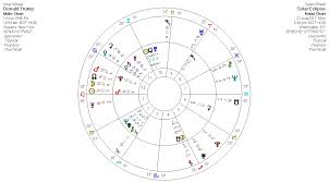 Solar Eclipse Natal Chart Donald Trump Birth Chart With Solar Eclipse Rose Marcus