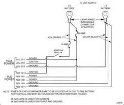 similiar freightliner radio wiring diagram keywords freightliner engine wiring diagram on aftermarket ford radio wiring