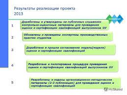 Презентация на тему Рабочие встречи секторов проекта года  3 Результаты реализации проекта 2013 Доработаны и утверждены на публичных слушаниях контрольно оценочные материалы