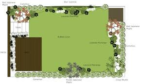 Small Picture Delighful Garden Design Sydney And By Bell Landscapes Y Inside Ideas