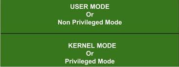 Privileged And Non Privileged Instructions In Operating