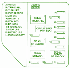oldsmobile fuse box wiring diagrams