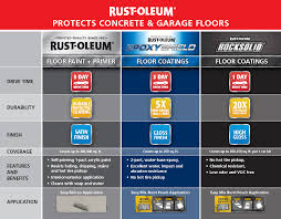 Garage Guard Color Chart Concrete And Garage Floor Paint Deep Tint Base Product Page
