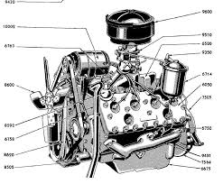 Ford Flathead V8 Engine Identification Chart 1951 239 V8 Oil Filter Ford Truck Enthusiasts Forums