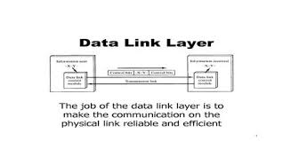 Data Link Layer Data Link Layer Issues Assignment Point