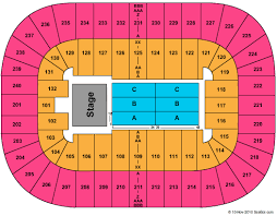 Greensboro Coliseum Seating Chart For Trans Siberian Orchestra Cheap Greensboro Coliseum Tickets