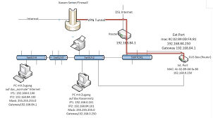 strat wiring diagram hss wiring library jimmie vaughan strat wiring diagram 2018 hss guitar wiring diagram amp fender hss strat wiring