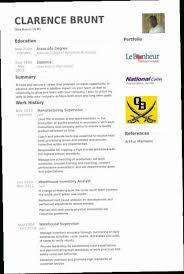 Warehouse Supervisor Cover Letter Example Warehouse Supervisor Cover Letter Examples 30 Best Warehouse