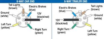 wiring diagram for a 7 way trailer plug wiring diagram and hernes 7 way trailer rv plug diagram aj s truck center